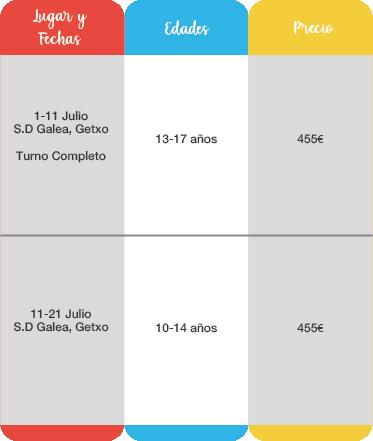 calendario-surf-2021